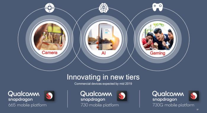 Qualcomm ofrece increíbles experiencias con las nuevas plataformas Snapdragon 730, 730G y 665
